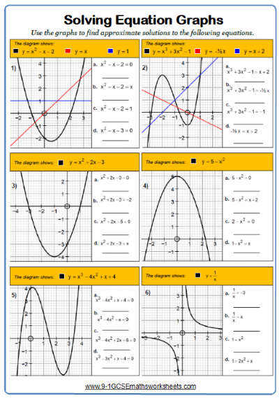 Quadratic Graphs Worksheet 3
