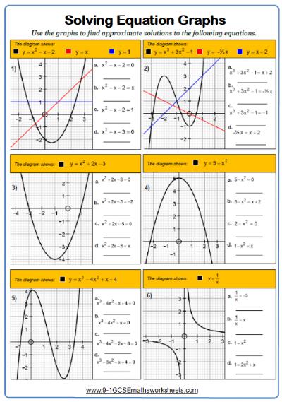 Quadratic Graphs Worksheet 3