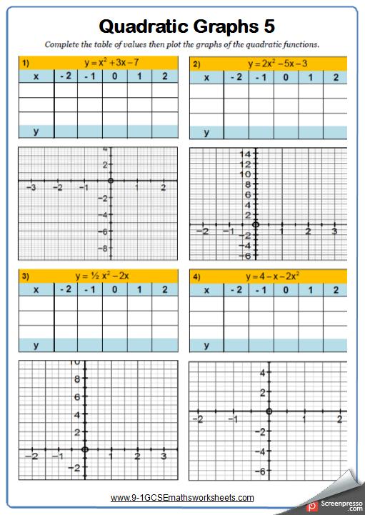 Quadratic Graphs Worksheet 5