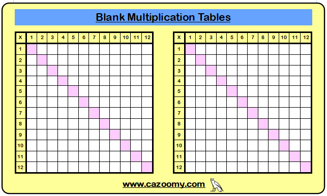 Blank Multiplication Table 2