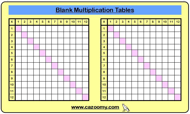 Blank Multiplication Table 2
