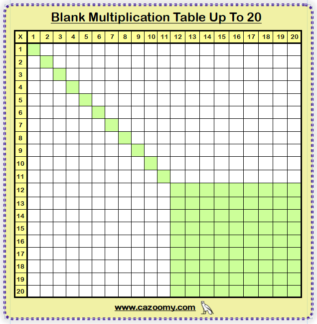 Blank Multiplication Table Up to 20 Printable Worksheet