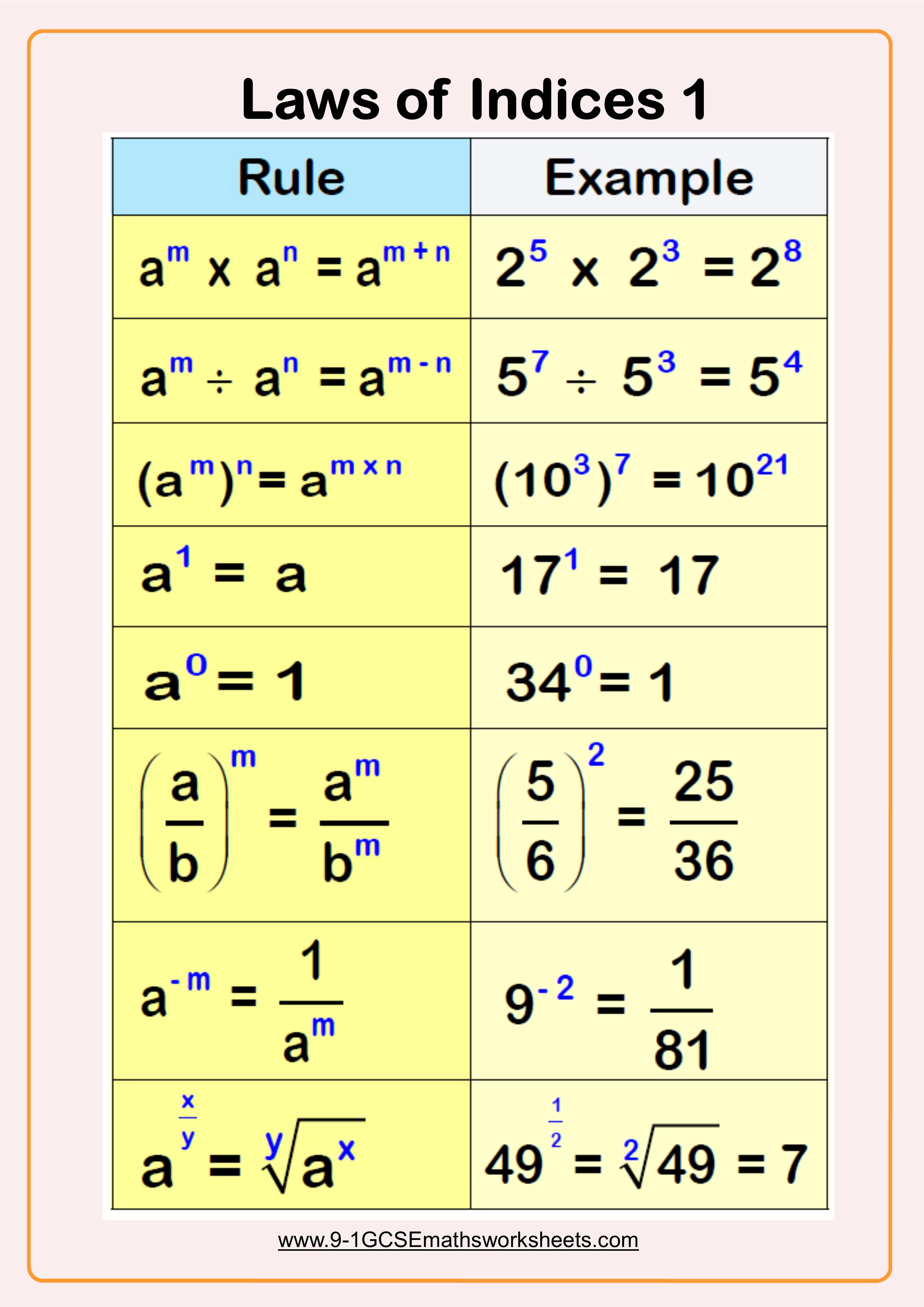 Index notation 1