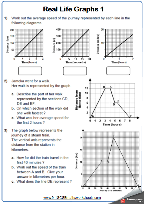 Real Life Graphs Worksheets Cazoomy