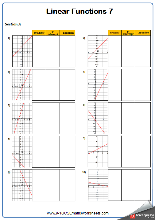 Linear Graphs Worksheets | Cazoomy